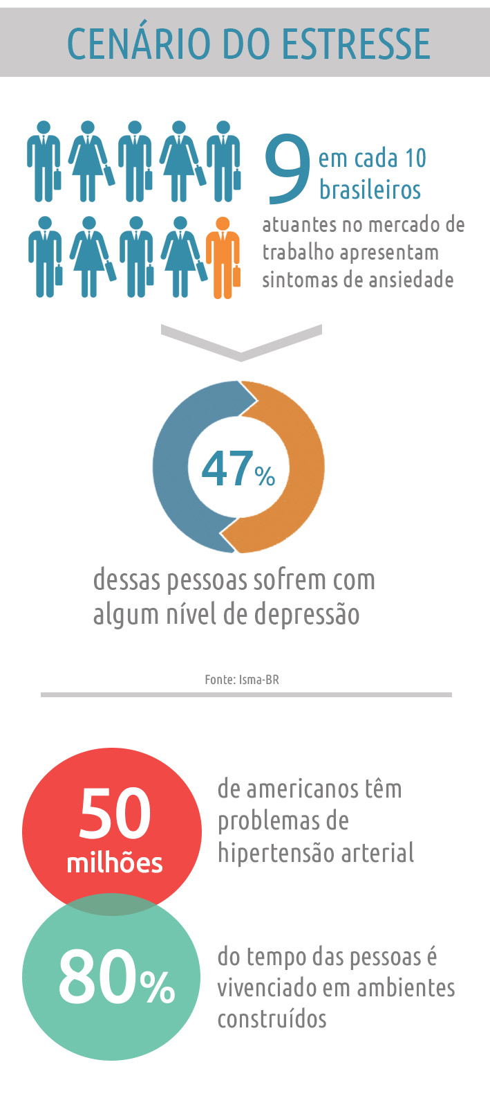 Infográfico-estresse(mobile)
