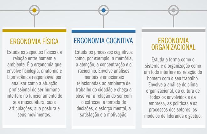 infografico_ERGONOMIA-Desktop