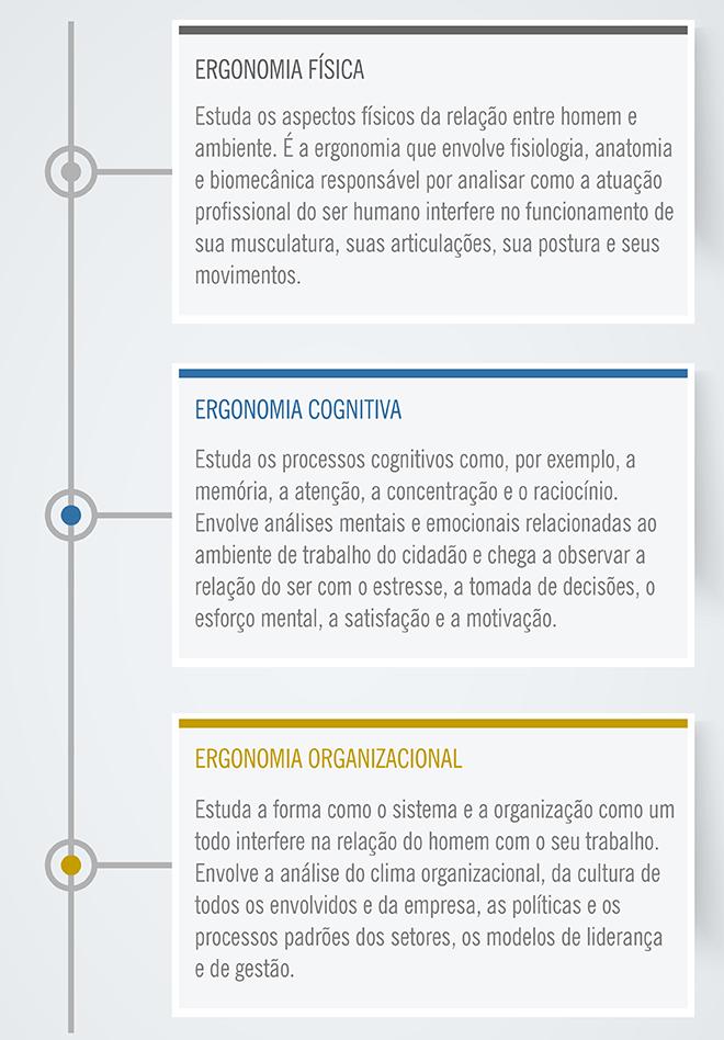infografico_ERGONOMIA-Mobile