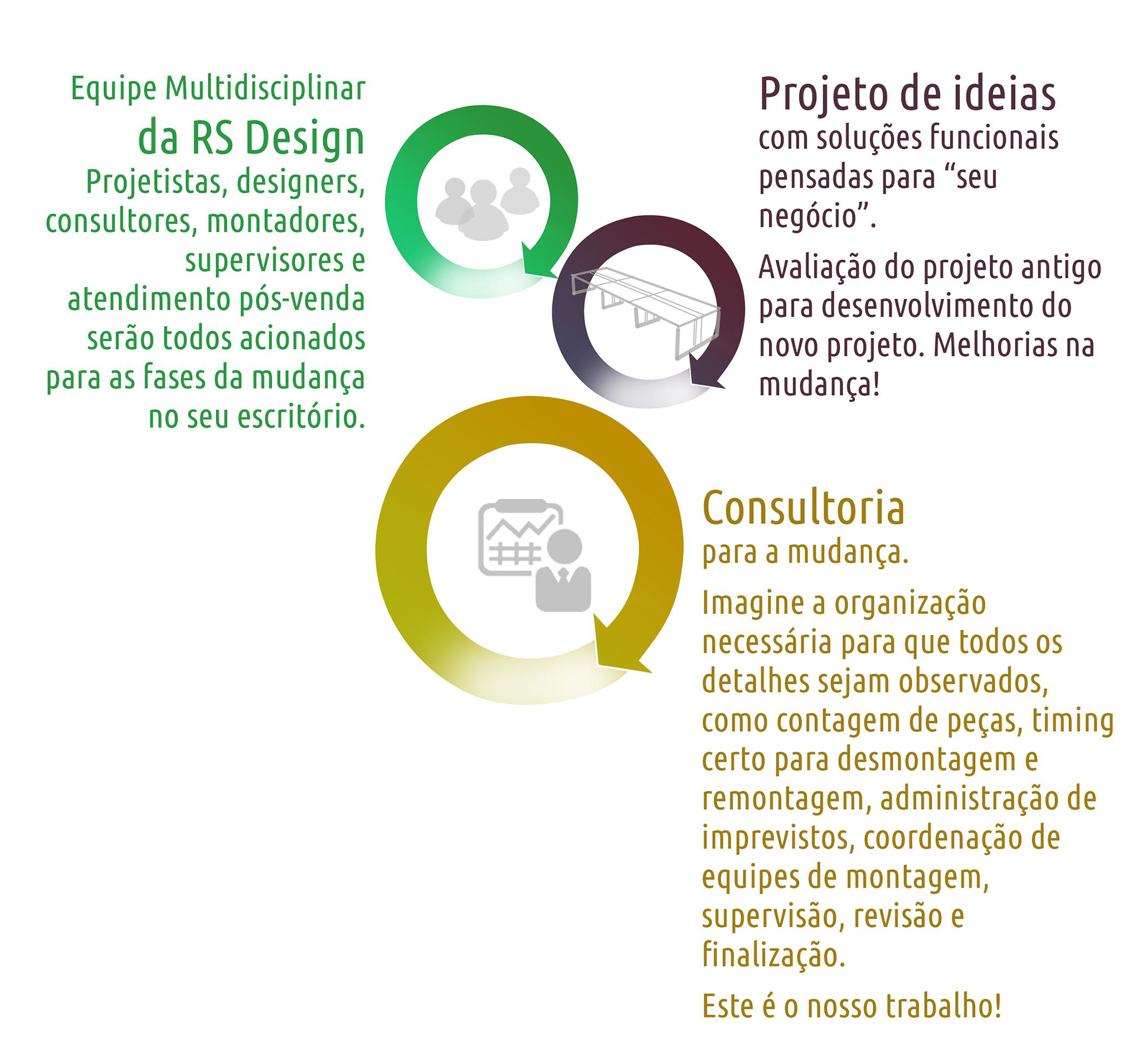 Blog_RS_Design_escritorio_remanejado_3