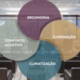 conforto-ambiental-escritório-mobiliário-RS-Design-1
