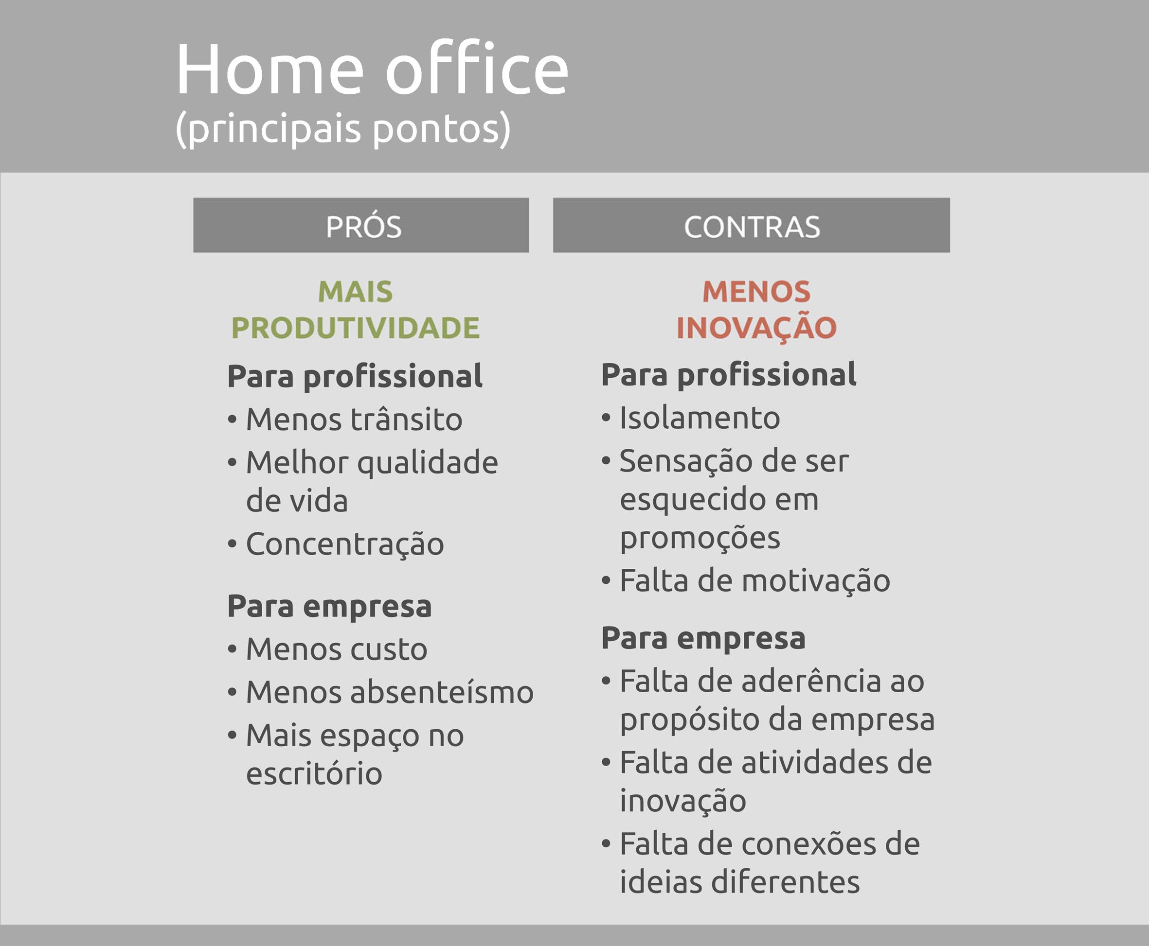 home-office-ou-trabalho-presencial-3